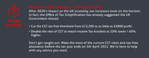 End of Tax Year Tips - Deadly Deadline #3 – Potential CGT Changes – 5th April 2021 - After 2020's impact on the UK economy, tax increases loom on the horizon. In fact, the Office of Tax Simplification has already suggested the UK Government should: Cut the CGT tax free threshold from £12,300 to as little as £2000 profit. Double the rate of CGT to match Income Tax brackets at 20% lower / 40% higher. Don't get caught out. Make the most of the current CGT rates and tax-free allowance before the tax year ends on 5th April 2021. We're here to help with any advice you need.